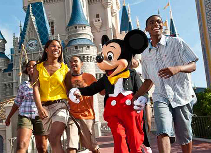 Top Family-Friendly Theme Parks in the U.S.